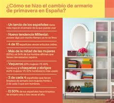 12 cosas que suceden cuando estas en armario segunda mano madrid los 10 tips definitivos para organizar tu casa y armario