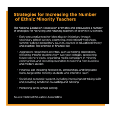 leveling the playing field transforming students of color into