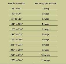 Curtain Size Calculator Curtain Rod Size Chart Scifihits Com