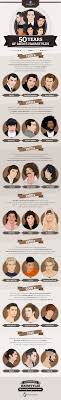 frosted hairstyles for women over 50 infographic the evolution of popular men s hairstyle trends over