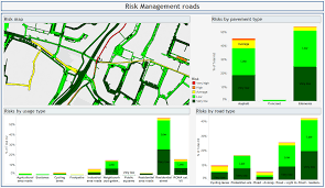 Asset Mapping Using Tableau U0026 Maps For Infrastructure Asset Management