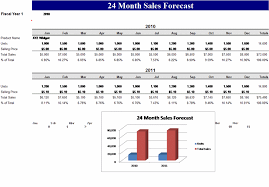 Sales Forecast Spreadsheet Exle by 24 Month Sales Forecast