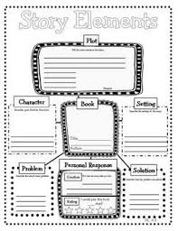 123 best art teacher graphic organizer anchor chart examples
