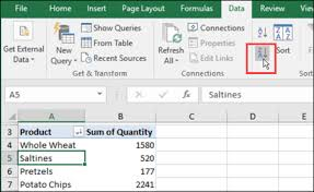 how to sort a pivot table excel pivot table sorting