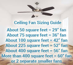 ceiling fan sizing guide the general rule of thumb to keep in