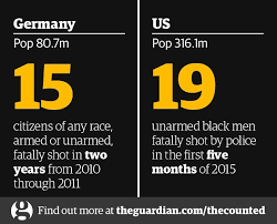 than other german organizations such as by fighting to the death by the numbers us police kill more in days than other countries do