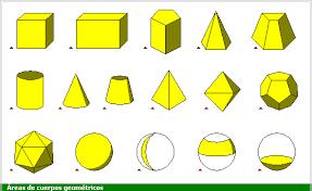 figuras geometricas todas ver imagenes de todas las figuras geometricas imagui