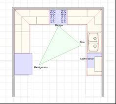 Pro Kitchens Design Pro Kitchen Layouts Best Kitchen Layouts U2013 Design Ideas And Decor