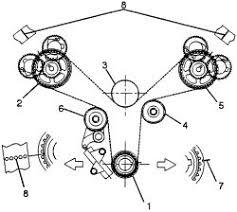 2003 honda accord v6 timing belt replacement 1999 honda passport 3 2l v 6 timing belt tensioner came