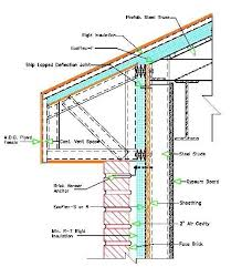 do most wood framed houses sheathing on exterior walls quora