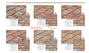 S Tile Roof Concrete Roof Tile Roof Tile
