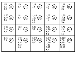 quadratic factorisation revision worksheet by ciaranfinn