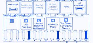 fuse box says s d diagram wiring diagrams for diy car repairs