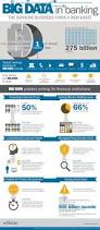 31 best big data images on pinterest big data data science and