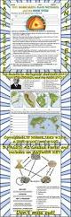 Prentice Hall Inc Science Worksheet Answers Best 25 Environmental Science Textbook Ideas On Pinterest Learn