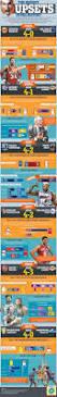 thanksgiving day nba games best 25 nba finals history ideas on pinterest nba championships