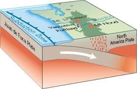 physical map of oregon juan de fuca plate juan de fuca plate