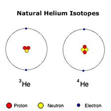 Ions Periodic Table Rgns Chem Atoms Ions And Naming