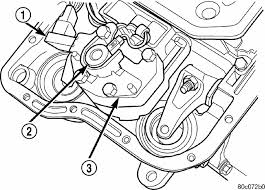dodge ram 2500 transmission problems 2004 dodge ram transmission is a problem shifting from