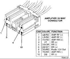 1998 jeep grand cherokee laredo radio wiring diagram wiring