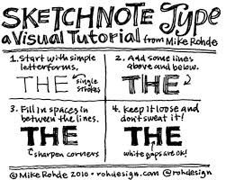 sketchnote type by mike rohde from visual note taking 101 at sxsw