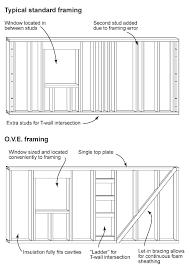 Window Framing Diagram Optimum Value Engineering And Cellulose Insulation Fiberlite