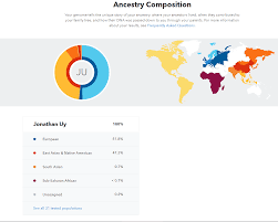 European Map Test by Jduy Techwhet 23andme I Got My Genetic Test Results Surprise