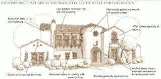 baby nursery spanish colonial house plans luxury spanish