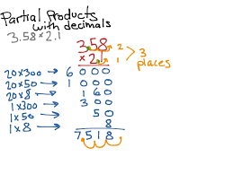 partial product multiplication with decimals math elementary