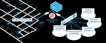 positium mobile big data for statistics