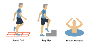 Chair Exercises For Seniors Exercises For Seniors The Complete Guide