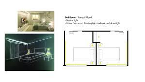 june 2013 sunjongsong01 sunjong residential lighting design 04