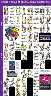 the development of the modern periodic table best 25 periodic table group 1 ideas only on pinterest group