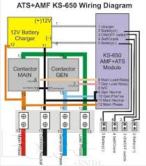 controlpanel ats amf generator module generator auto on off