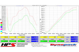 nissan 350z bolt pattern hps shortram cool air intake kit 03 06 nissan 350z 3 5l v6 blue