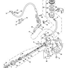 25 unique motorcycle parts ideas the 25 best harley davidson parts catalog ideas on