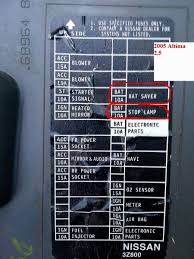 nissan sentra fuse box nissan qashqai 2008 fuse box diagram nissan qashqai fuse layout