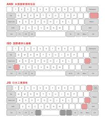 keyboard layout ansi file physical keyboard layouts comparison ansi iso jis png