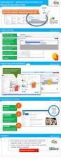 21 best enterprise software microsoft dynamics nav images on