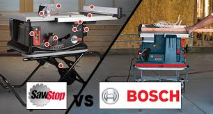 bosch safety table saw sawstop sues bosch over reaxx table saw coptool com