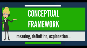Thesis Theoretical Framework Conceptual Framework Research Dissertation