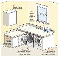 Laundry Room Cabinet Height 64 Important Numbers Every Homeowner Should Laundry Rooms