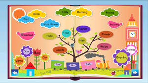 kids english to hindi words android apps on google play