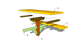 Building A Wood Picnic Table by Wooden Picnic Table Plans Myoutdoorplans Free Woodworking