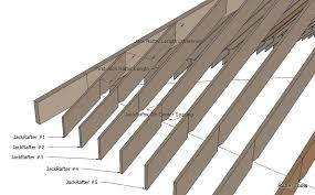 irregular hip roof rafters