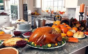 día de acción de gracias qué es thanksgiving el