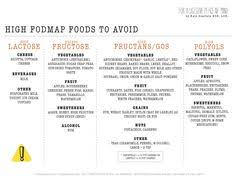 low fodmap diet checklist for peace of mind from kate scarlata rd