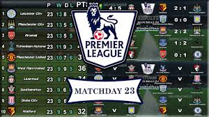english premier league results table english premier league results table fixtures matchday 23 24
