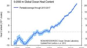 average global temperature by year table 50 wonderful pictures of average global temperature by year table