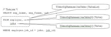 Joining Tables In Sql Join Table In Sql Parser
